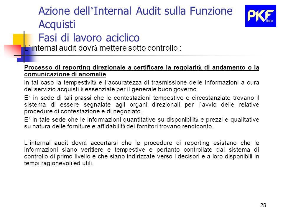 28 Azione dell Internal Audit sulla Funzione Acquisti Fasi di lavoro aciclico L internal audit dovr à mettere sotto controllo : Processo di reporting