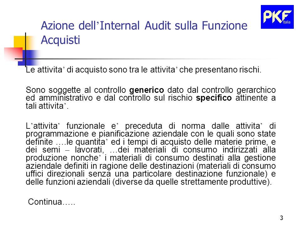 3 Azione dell Internal Audit sulla Funzione Acquisti Le attivita di acquisto sono tra le attivita che presentano rischi. Sono soggette al controllo ge
