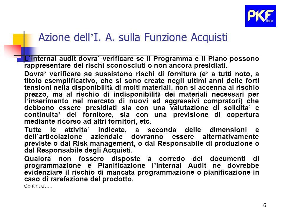 7 Azione dell Internal Audit sulla Funzione Acquisti Continua …..