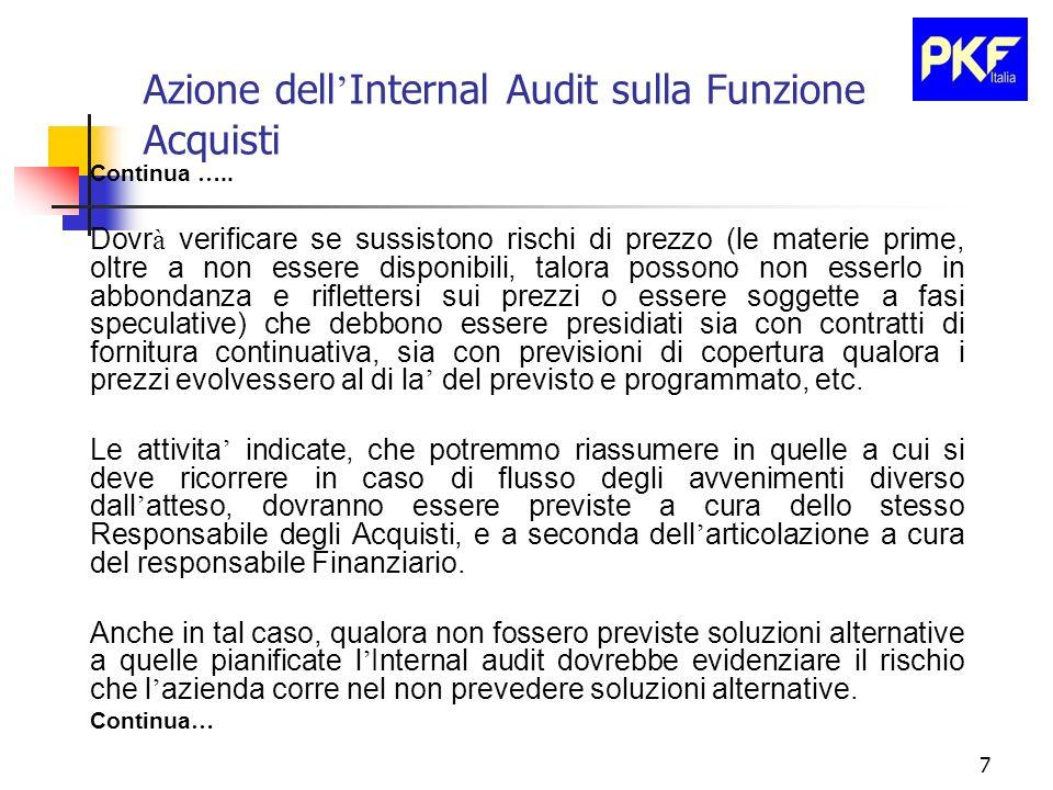 18 Azione dell Internal Audit sulla Funzione Acquisti Fasi di lavoro ciclico L internal audit dovr à mettere sotto controllo : processo di produzione degli ordini continua ….