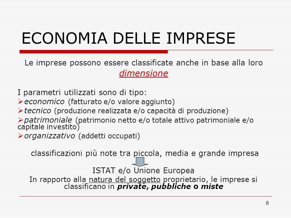 9 ECONOMIA DELLE IMPRESE !!.