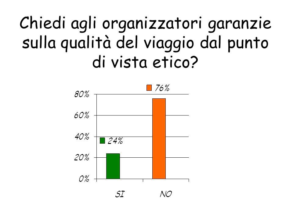 Chiedi agli organizzatori garanzie sulla qualità del viaggio dal punto di vista etico?
