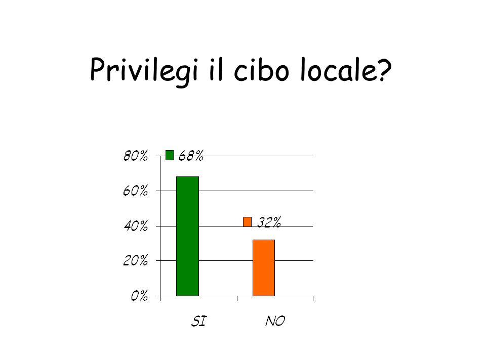 Privilegi il cibo locale?