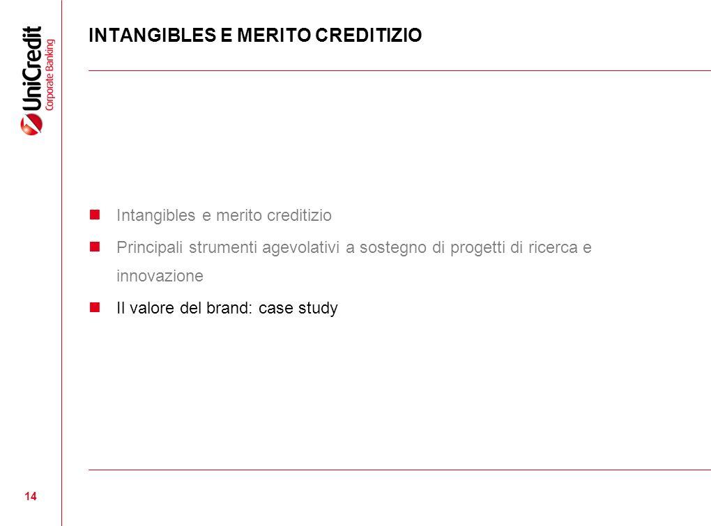 14 INTANGIBLES E MERITO CREDITIZIO Intangibles e merito creditizio Principali strumenti agevolativi a sostegno di progetti di ricerca e innovazione Il