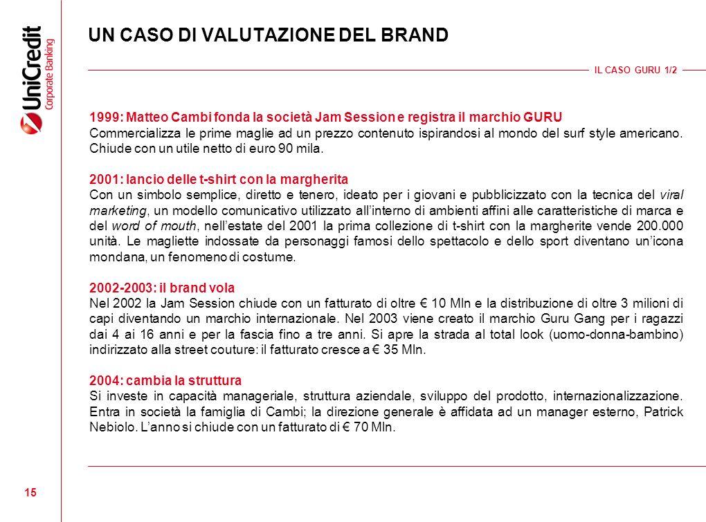 15 UN CASO DI VALUTAZIONE DEL BRAND IL CASO GURU 1/2 1999: Matteo Cambi fonda la società Jam Session e registra il marchio GURU Commercializza le prim