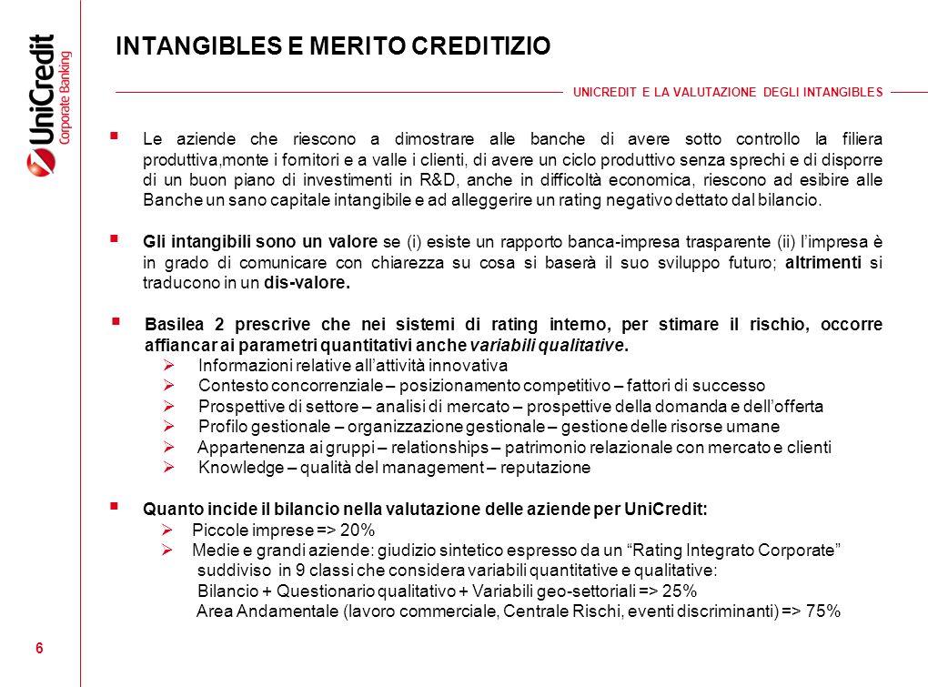 6 INTANGIBLES E MERITO CREDITIZIO UNICREDIT E LA VALUTAZIONE DEGLI INTANGIBLES Le aziende che riescono a dimostrare alle banche di avere sotto control
