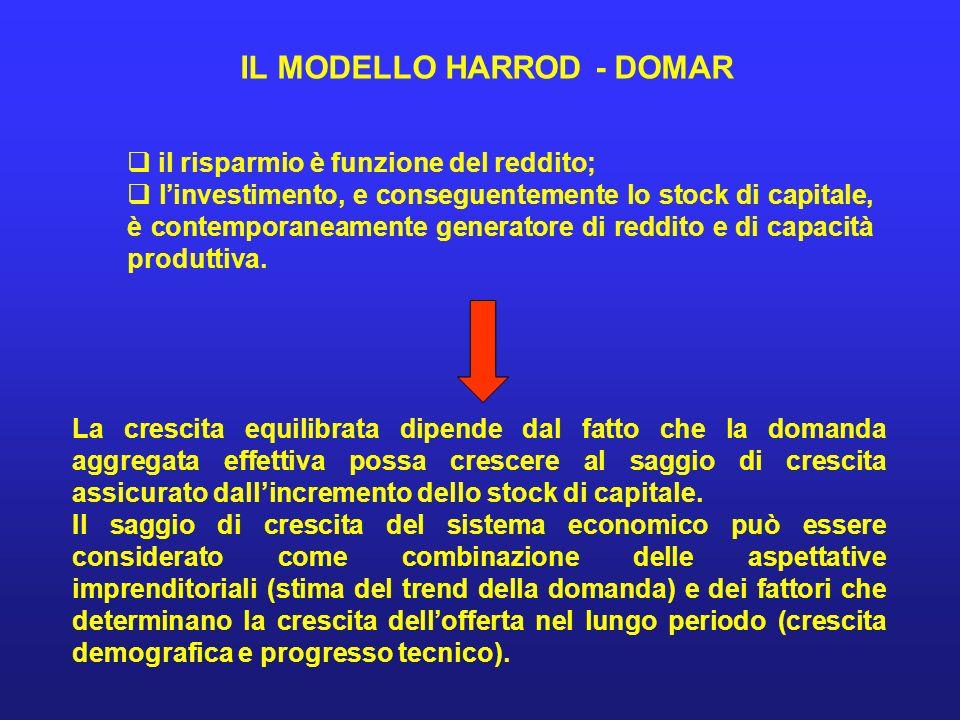 IL MODELLO HARROD - DOMAR il risparmio è funzione del reddito; linvestimento, e conseguentemente lo stock di capitale, è contemporaneamente generatore