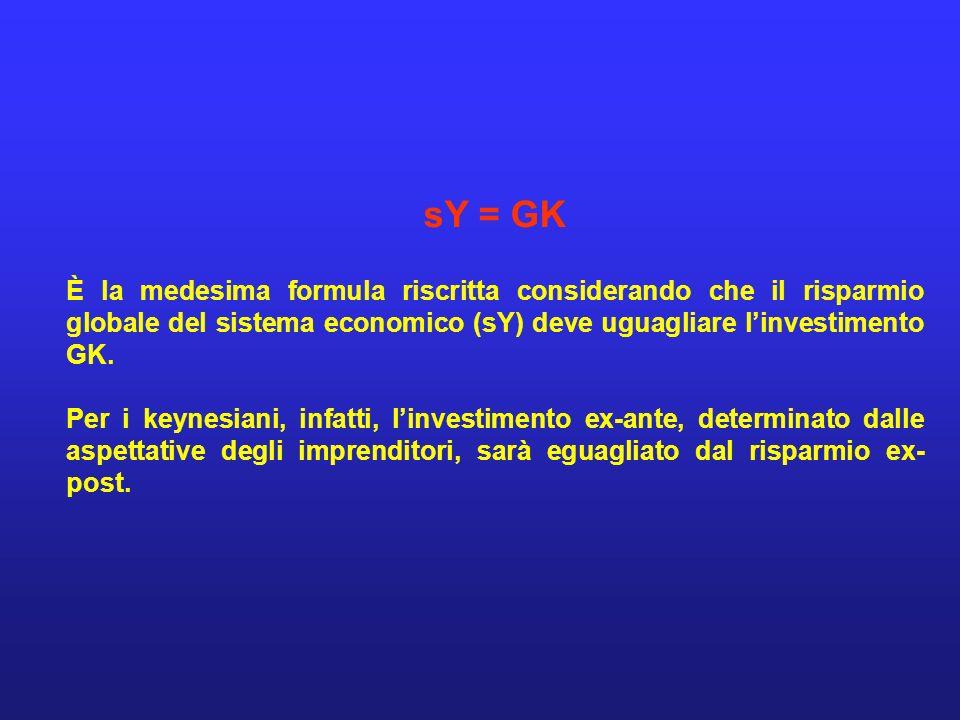 sY = GK È la medesima formula riscritta considerando che il risparmio globale del sistema economico (sY) deve uguagliare linvestimento GK. Per i keyne