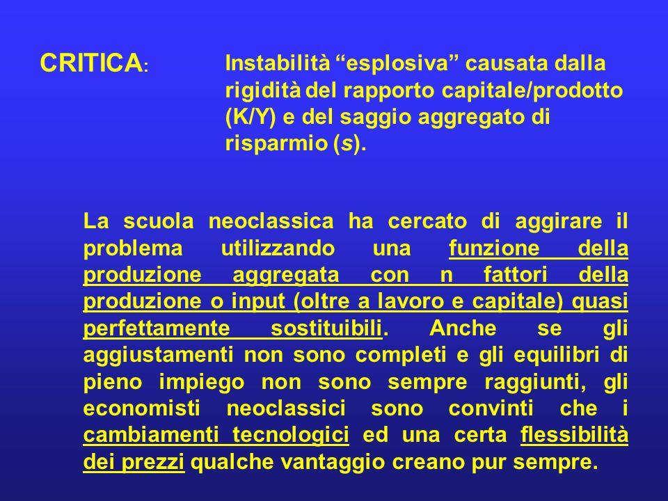 CRITICA : Instabilità esplosiva causata dalla rigidità del rapporto capitale/prodotto (K/Y) e del saggio aggregato di risparmio (s). La scuola neoclas