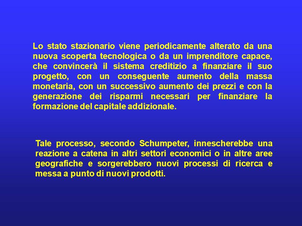 Lo stato stazionario viene periodicamente alterato da una nuova scoperta tecnologica o da un imprenditore capace, che convincerà il sistema creditizio