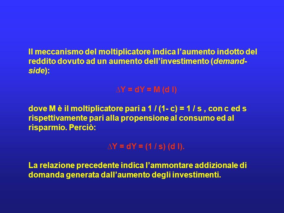 Il meccanismo del moltiplicatore indica laumento indotto del reddito dovuto ad un aumento dellinvestimento (demand- side): Y = dY = M (d I) dove M è i