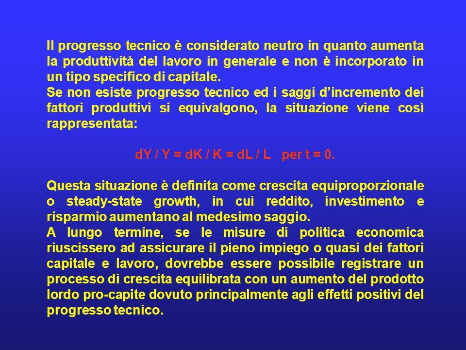 Il progresso tecnico è considerato neutro in quanto aumenta la produttività del lavoro in generale e non è incorporato in un tipo specifico di capital