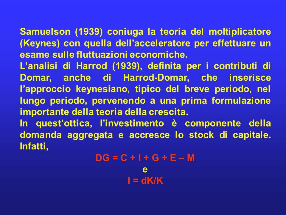 Samuelson (1939) coniuga la teoria del moltiplicatore (Keynes) con quella dellacceleratore per effettuare un esame sulle fluttuazioni economiche. Lana