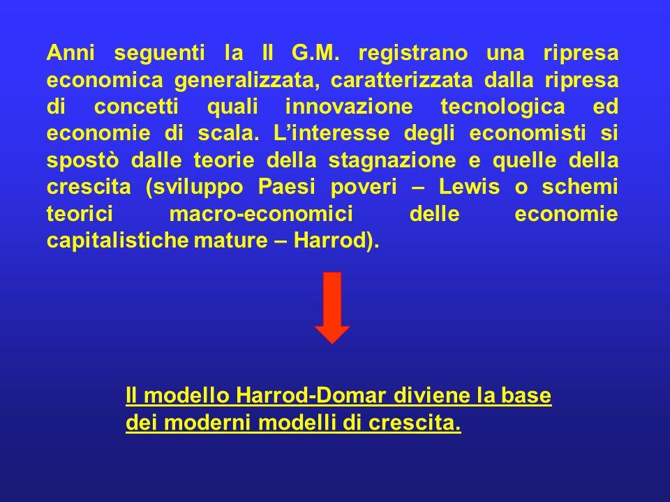 Anni seguenti la II G.M. registrano una ripresa economica generalizzata, caratterizzata dalla ripresa di concetti quali innovazione tecnologica ed eco