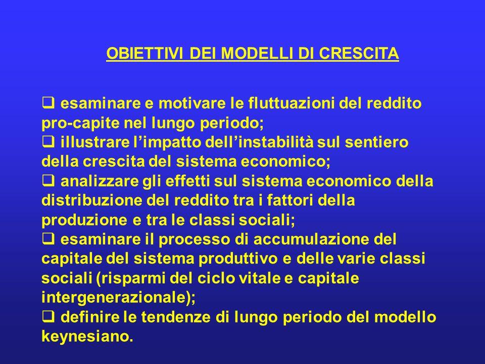 OBIETTIVI DEI MODELLI DI CRESCITA esaminare e motivare le fluttuazioni del reddito pro-capite nel lungo periodo; illustrare limpatto dellinstabilità s