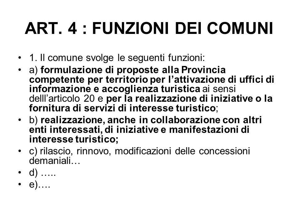 ART. 4 : FUNZIONI DEI COMUNI 1. Il comune svolge le seguenti funzioni: a) formulazione di proposte alla Provincia competente per territorio per lattiv