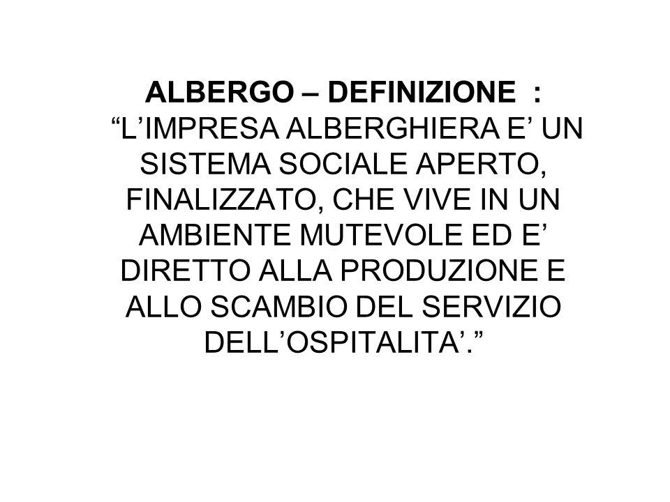ALBERGO – DEFINIZIONE : LIMPRESA ALBERGHIERA E UN SISTEMA SOCIALE APERTO, FINALIZZATO, CHE VIVE IN UN AMBIENTE MUTEVOLE ED E DIRETTO ALLA PRODUZIONE E