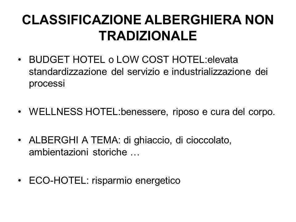 CLASSIFICAZIONE ALBERGHIERA NON TRADIZIONALE BUDGET HOTEL o LOW COST HOTEL:elevata standardizzazione del servizio e industrializzazione dei processi W