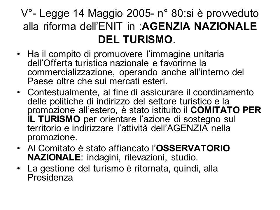 V°- Legge 14 Maggio 2005- n° 80:si è provveduto alla riforma dellENIT in :AGENZIA NAZIONALE DEL TURISMO. Ha il compito di promuovere limmagine unitari