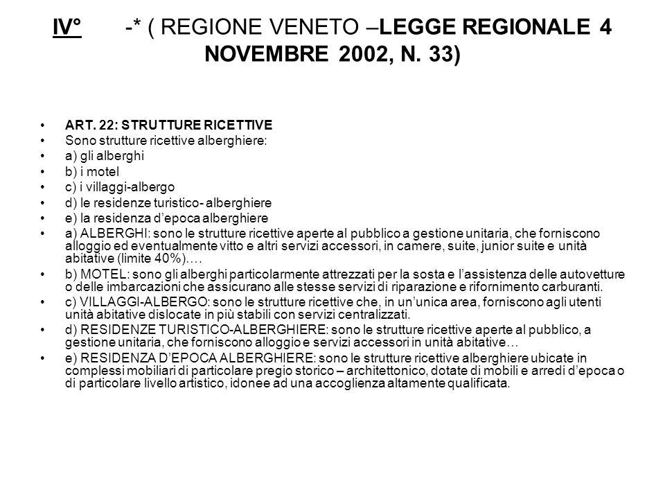 IV° -* ( REGIONE VENETO –LEGGE REGIONALE 4 NOVEMBRE 2002, N. 33) ART. 22: STRUTTURE RICETTIVE Sono strutture ricettive alberghiere: a) gli alberghi b)