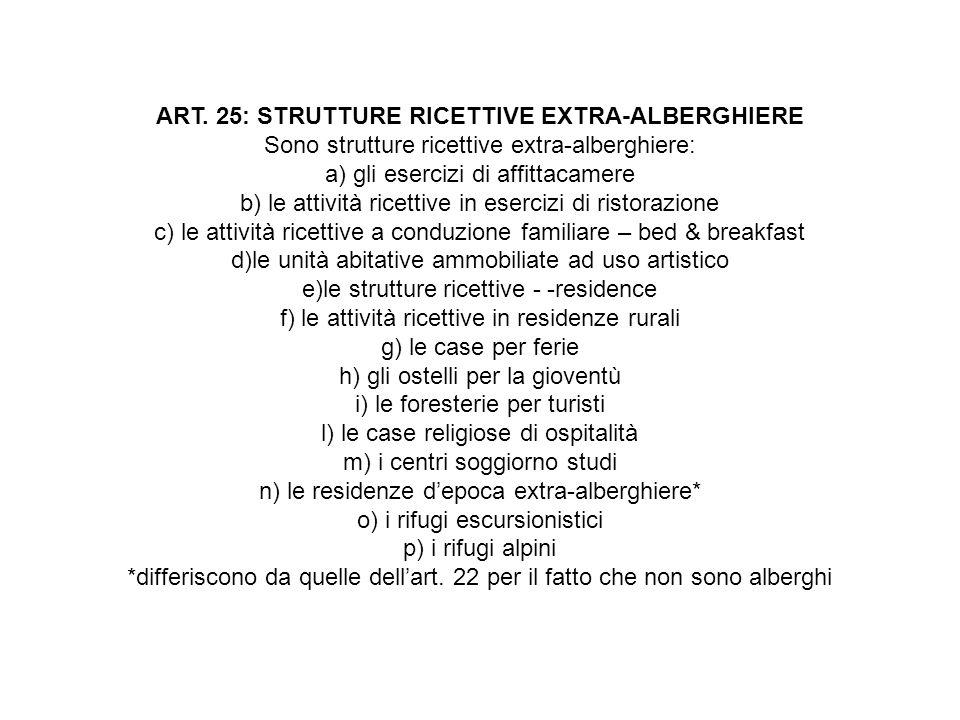 ART. 25: STRUTTURE RICETTIVE EXTRA-ALBERGHIERE Sono strutture ricettive extra-alberghiere: a) gli esercizi di affittacamere b) le attività ricettive i