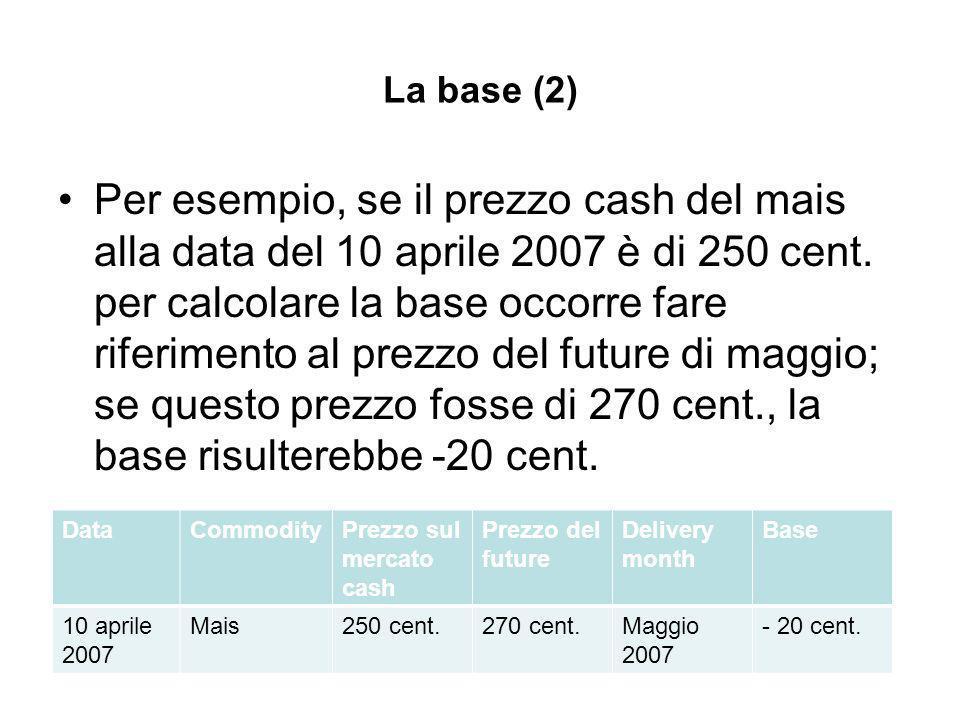 La base (2) Per esempio, se il prezzo cash del mais alla data del 10 aprile 2007 è di 250 cent.