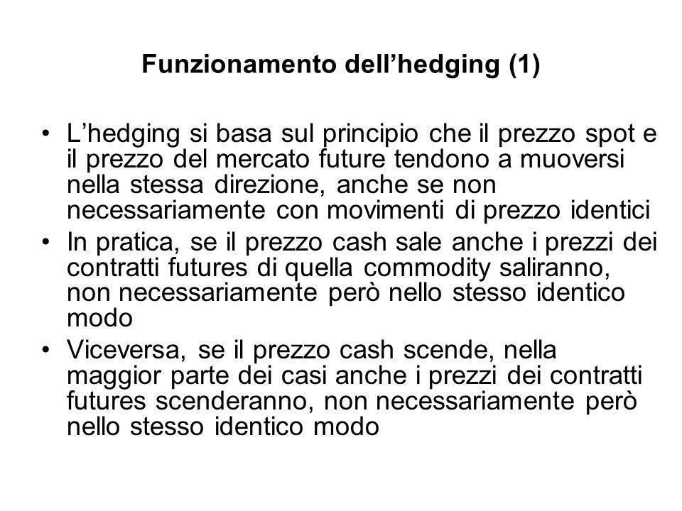 Funzionamento dellhedging (1) Lhedging si basa sul principio che il prezzo spot e il prezzo del mercato future tendono a muoversi nella stessa direzione, anche se non necessariamente con movimenti di prezzo identici In pratica, se il prezzo cash sale anche i prezzi dei contratti futures di quella commodity saliranno, non necessariamente però nello stesso identico modo Viceversa, se il prezzo cash scende, nella maggior parte dei casi anche i prezzi dei contratti futures scenderanno, non necessariamente però nello stesso identico modo