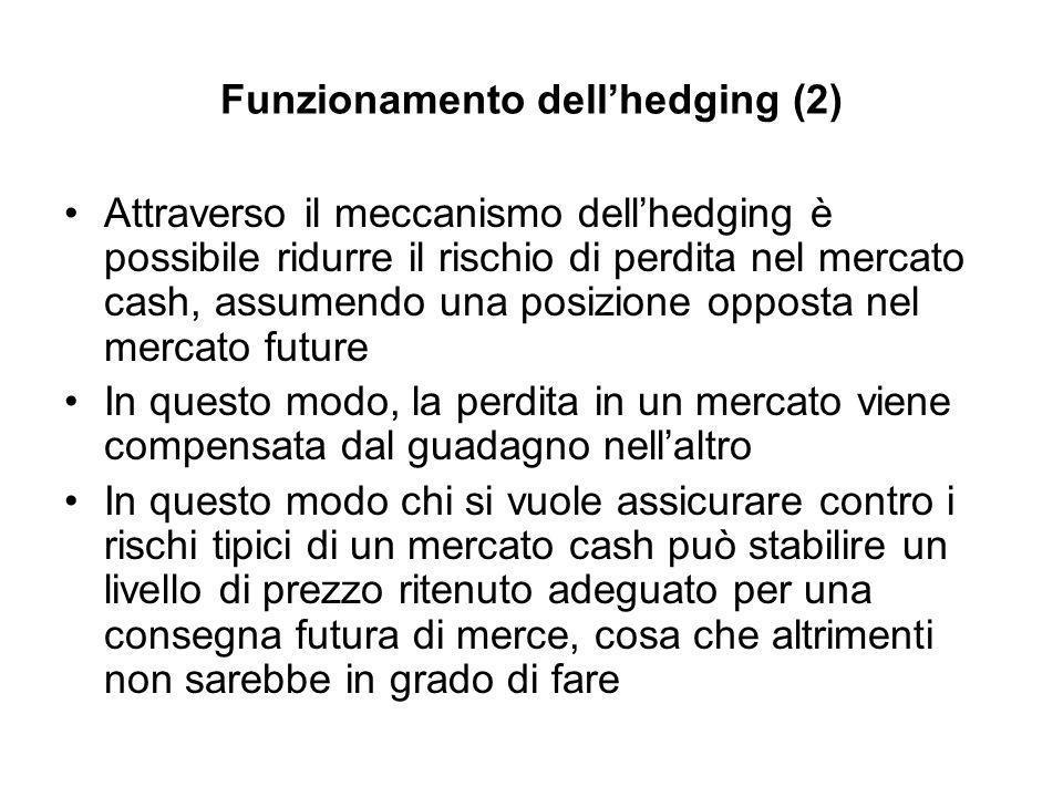 Short hedge (6) Valore dei 2 contratti acquistati Prezzo di acquisto Totale in cent.