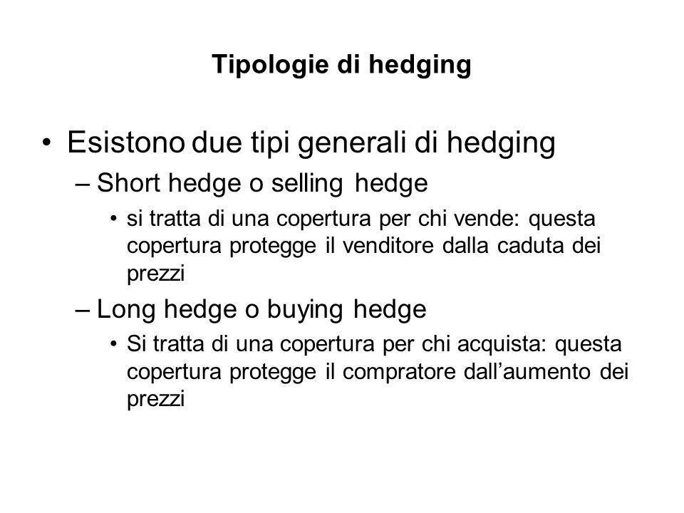 Tipologie di hedging Esistono due tipi generali di hedging –Short hedge o selling hedge si tratta di una copertura per chi vende: questa copertura protegge il venditore dalla caduta dei prezzi –Long hedge o buying hedge Si tratta di una copertura per chi acquista: questa copertura protegge il compratore dallaumento dei prezzi