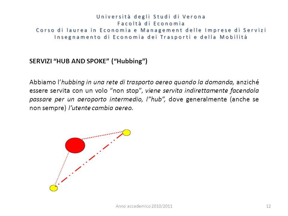 12 Università degli Studi di Verona Facoltà di Economia Corso di laurea in Economia e Management delle Imprese di Servizi Insegnamento di Economia dei