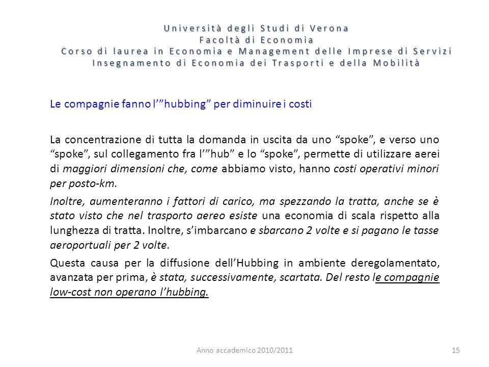 15 Università degli Studi di Verona Facoltà di Economia Corso di laurea in Economia e Management delle Imprese di Servizi Insegnamento di Economia dei