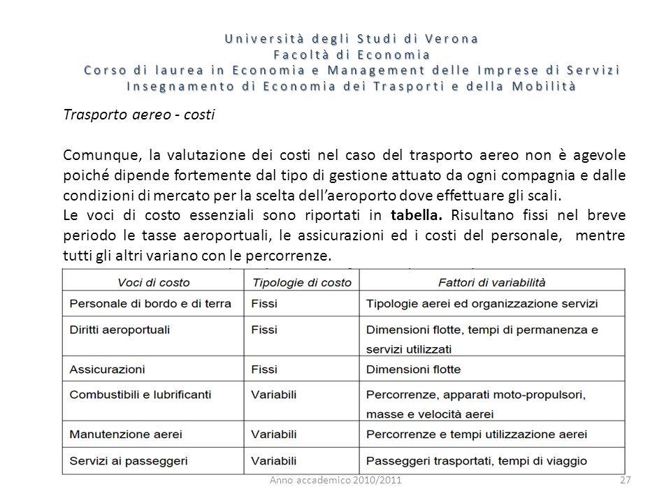 27 Università degli Studi di Verona Facoltà di Economia Corso di laurea in Economia e Management delle Imprese di Servizi Insegnamento di Economia dei