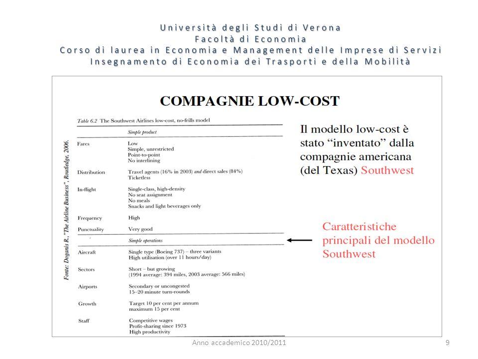 10 Università degli Studi di Verona Facoltà di Economia Corso di laurea in Economia e Management delle Imprese di Servizi Insegnamento di Economia dei Trasporti e della Mobilità Anno accademico 2010/2011