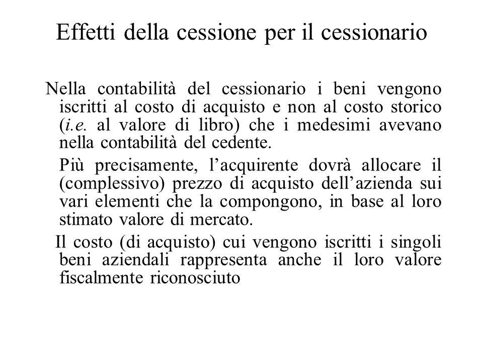 (Segue) Minusvalenza da cessione Qualora, a seguito della cessione dellazienda, dovesse emergere una differenza negativa (minusvalenza) tra il corrisp