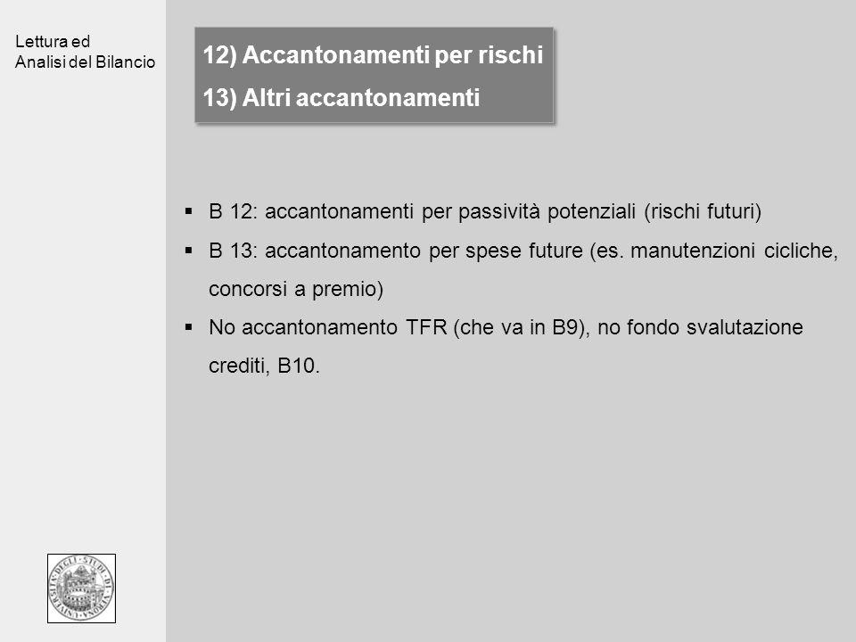 Lettura ed Analisi del Bilancio 12) Accantonamenti per rischi 13) Altri accantonamenti B 12: accantonamenti per passività potenziali (rischi futuri) B