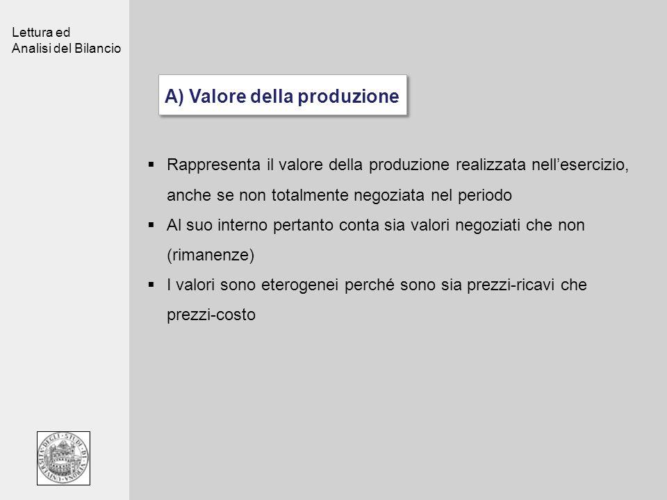 Lettura ed Analisi del Bilancio A) Valore della produzione Rappresenta il valore della produzione realizzata nellesercizio, anche se non totalmente ne