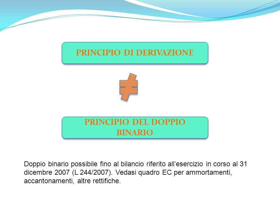 PRINCIPIO DEL DOPPIO BINARIO Doppio binario possibile fino al bilancio riferito allesercizio in corso al 31 dicembre 2007 (L 244/2007).