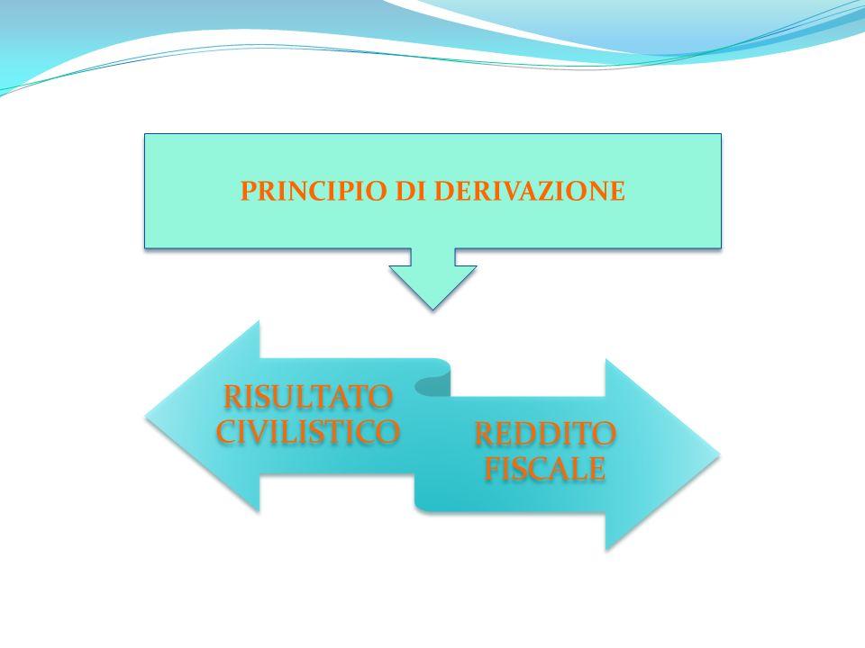 RISULTATO CIVILISTICO REDDITO FISCALE PRINCIPIO DI DERIVAZIONE
