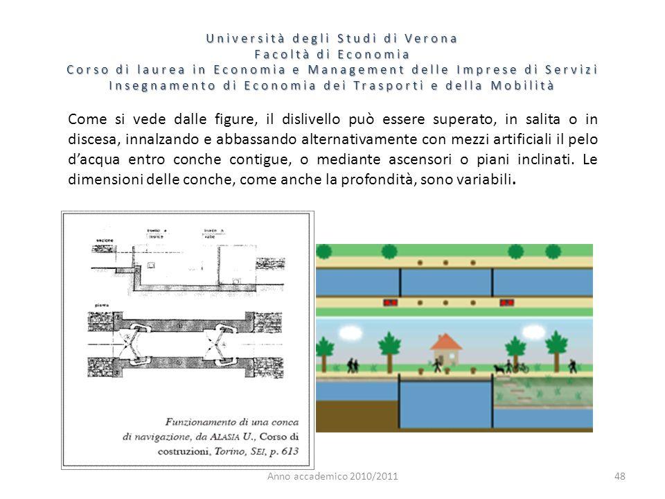 48 Università degli Studi di Verona Facoltà di Economia Corso di laurea in Economia e Management delle Imprese di Servizi Insegnamento di Economia dei