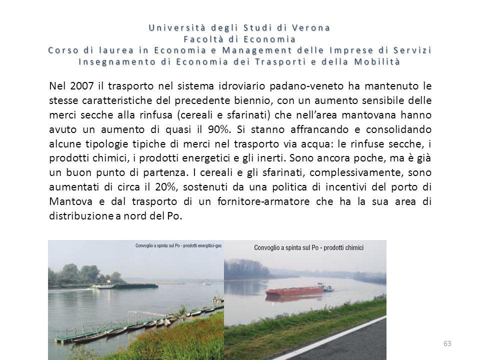 63 Università degli Studi di Verona Facoltà di Economia Corso di laurea in Economia e Management delle Imprese di Servizi Insegnamento di Economia dei