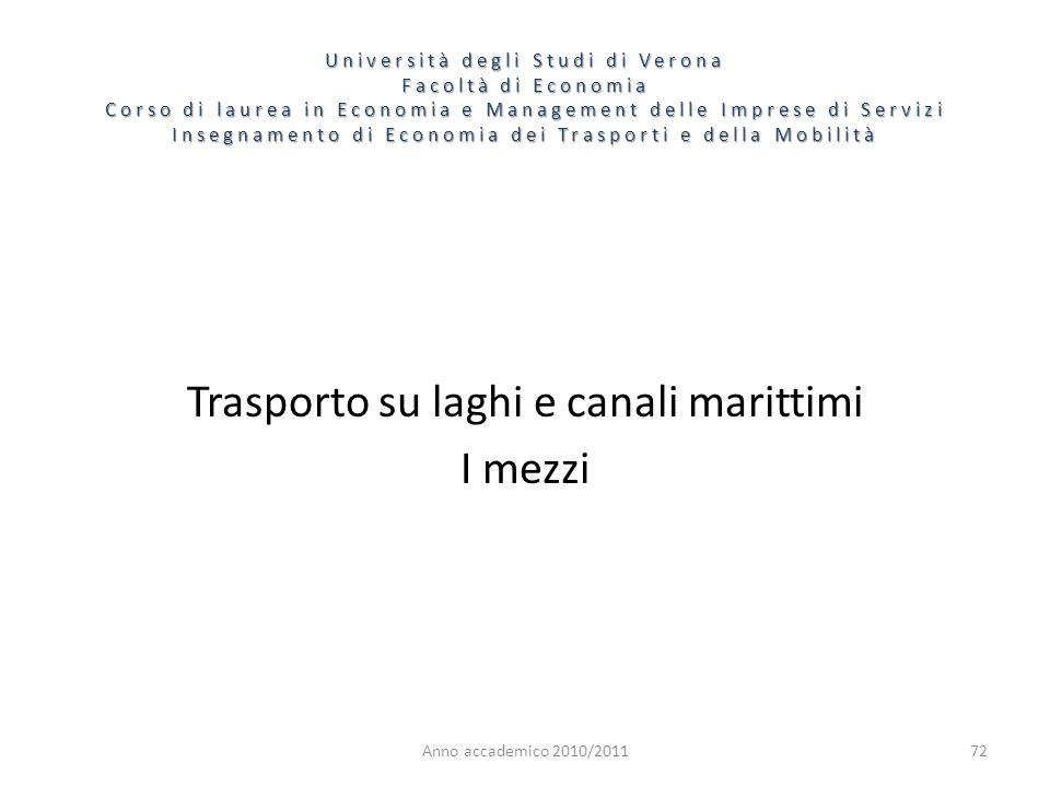 72 Università degli Studi di Verona Facoltà di Economia Corso di laurea in Economia e Management delle Imprese di Servizi Insegnamento di Economia dei