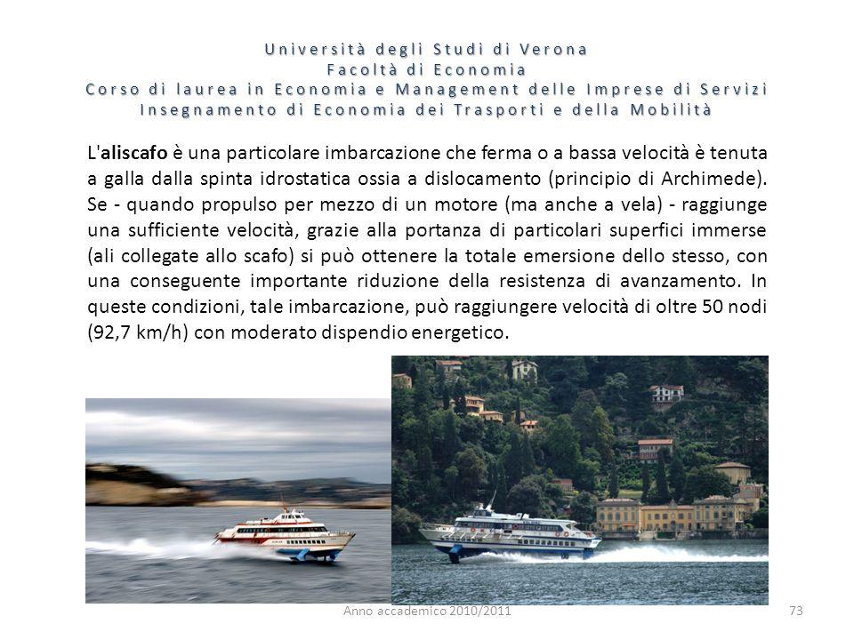 73 Università degli Studi di Verona Facoltà di Economia Corso di laurea in Economia e Management delle Imprese di Servizi Insegnamento di Economia dei