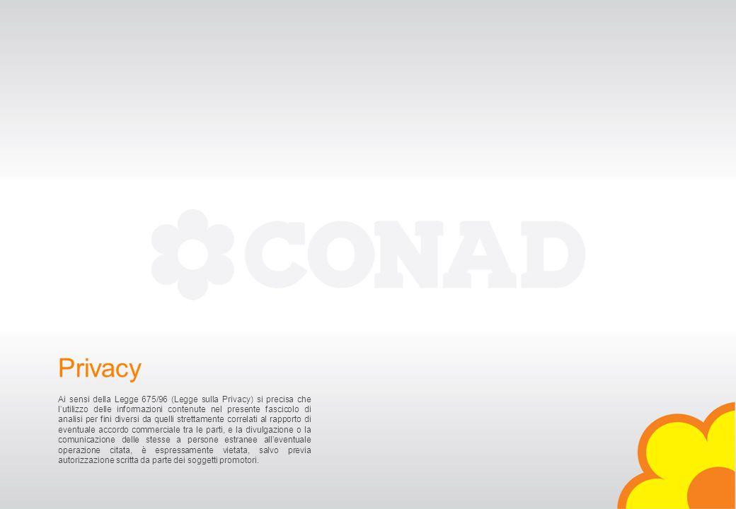 Verona, 16 / 04 / 2007 DIREZIONE MARCA COMMERCIALE - CONAD - 2007® Privacy Ai sensi della Legge 675/96 (Legge sulla Privacy) si precisa che lutilizzo
