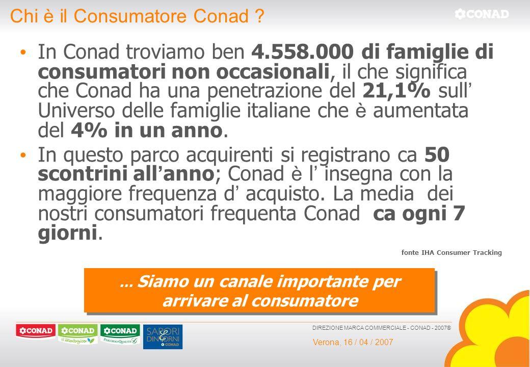 Verona, 16 / 04 / 2007 DIREZIONE MARCA COMMERCIALE - CONAD - 2007® In Conad troviamo ben 4.558.000 di famiglie di consumatori non occasionali, il che