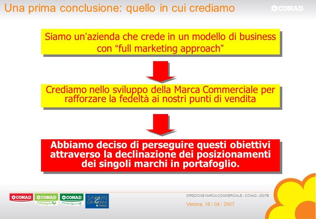 Verona, 16 / 04 / 2007 DIREZIONE MARCA COMMERCIALE - CONAD - 2007® Una prima conclusione: quello in cui crediamo Siamo un azienda che crede in un mode