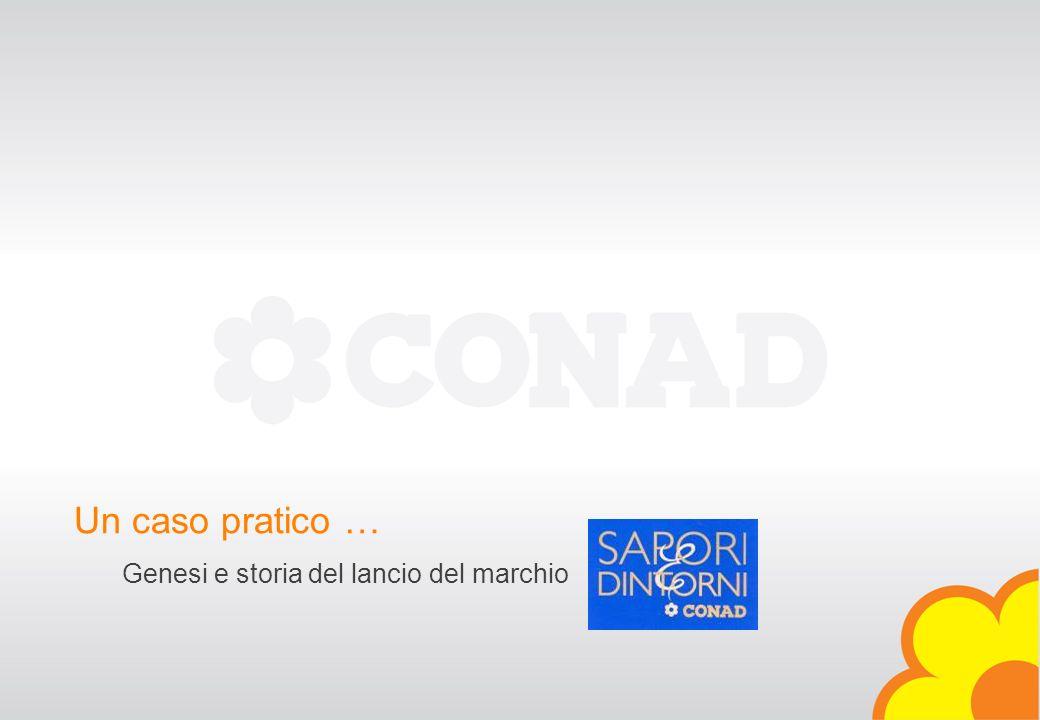 Verona, 16 / 04 / 2007 DIREZIONE MARCA COMMERCIALE - CONAD - 2007® Un caso pratico … Genesi e storia del lancio del marchio