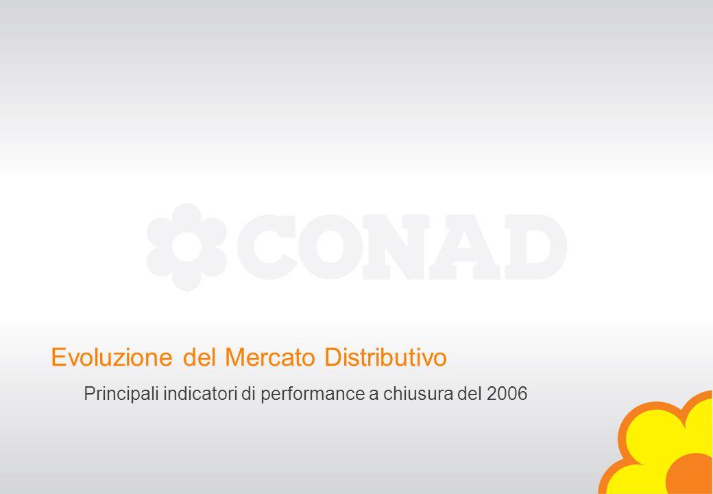 Verona, 16 / 04 / 2007 DIREZIONE MARCA COMMERCIALE - CONAD - 2007® Evoluzione del Mercato Distributivo Principali indicatori di performance a chiusura