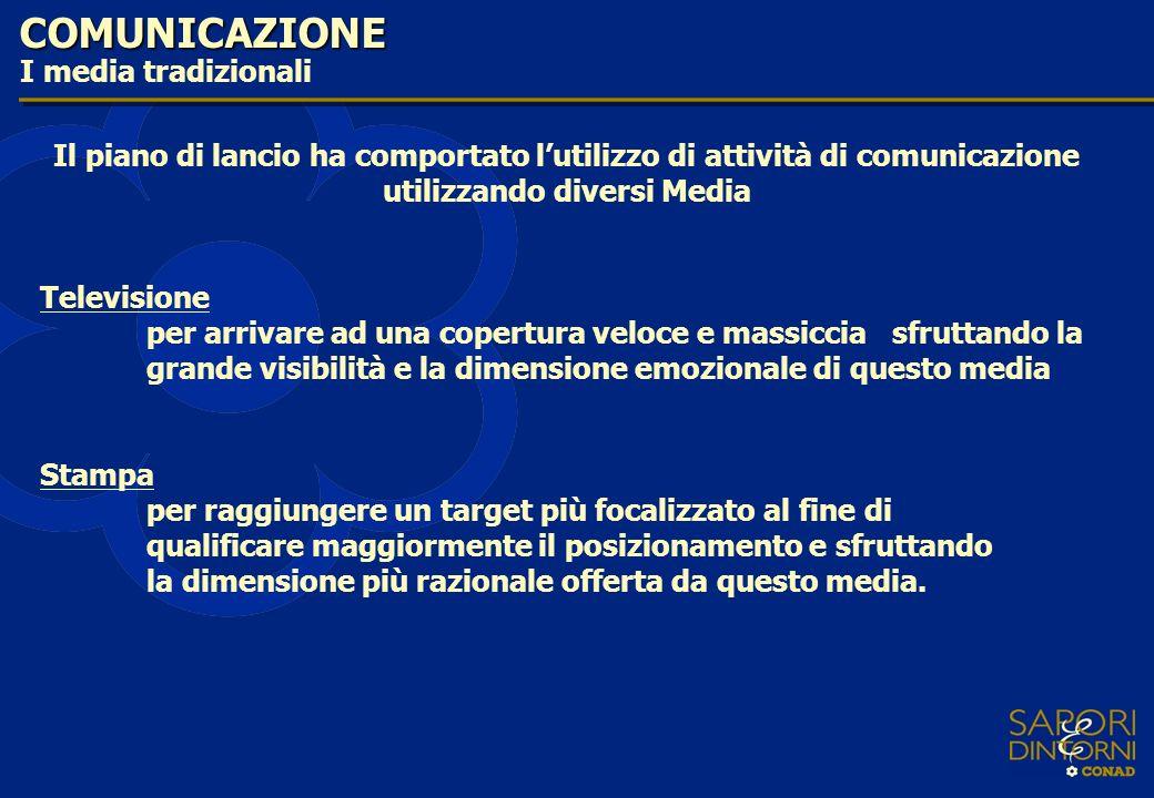 COMUNICAZIONE I media tradizionali Il piano di lancio ha comportato lutilizzo di attività di comunicazione utilizzando diversi Media Televisione per a