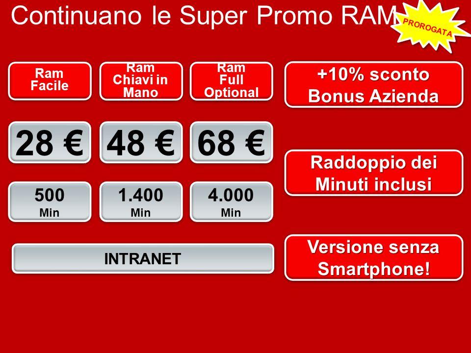 Continuano le Super Promo RAM + +10% sconto Bonus Azienda INTRANET Ram Facile 500 Min 500 Min 28 Ram Chiavi in Mano 1.400 Min 1.400 Min 48 Ram Full Optional 4.000 Min 4.000 Min 68 Raddoppio dei Minuti inclusi Versione senza Smartphone.