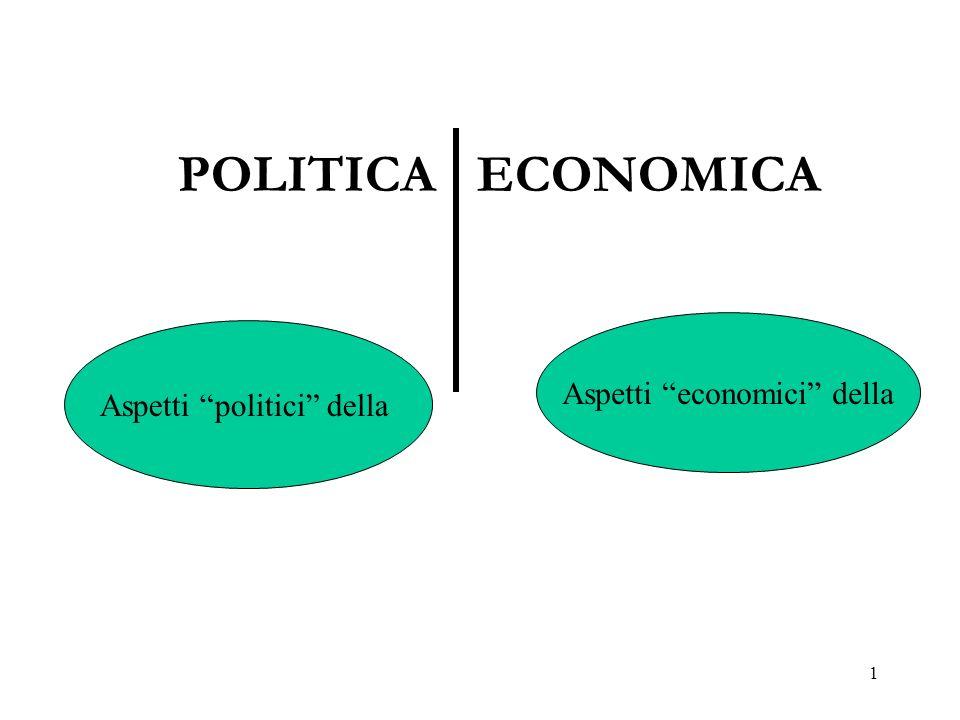1 POLITICA ECONOMICA Aspetti politici della Aspetti economici della
